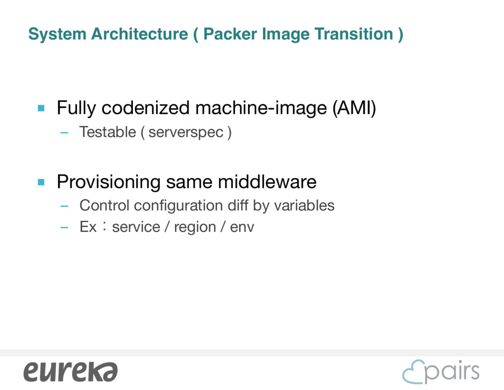 System Architecture ( Packer Image Transition )...
