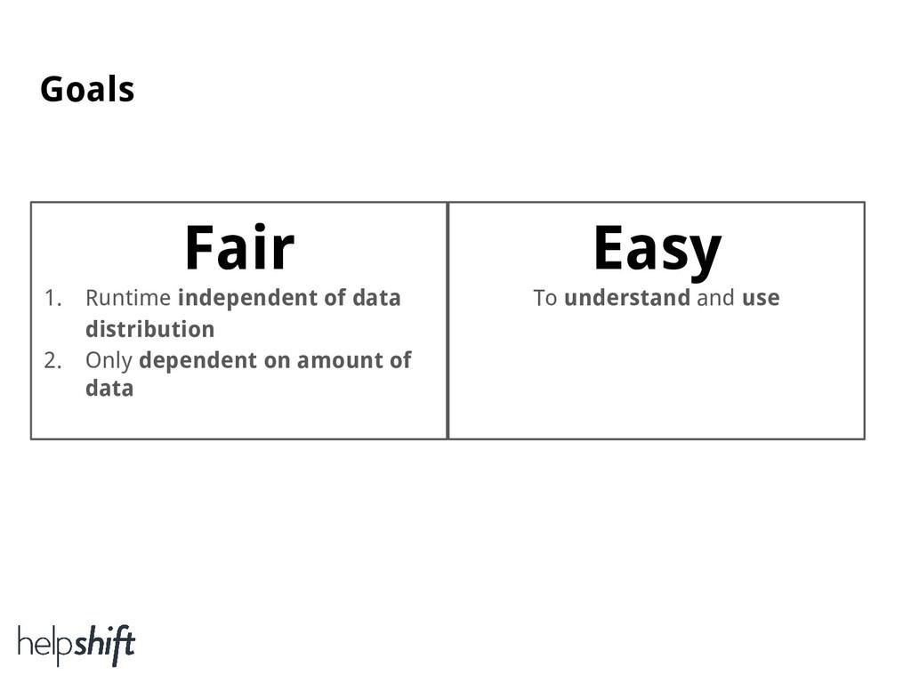 Goals Fair 1. Runtime independent of data distr...