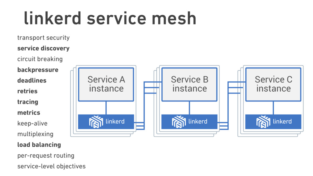 linkerd service mesh transport security service...