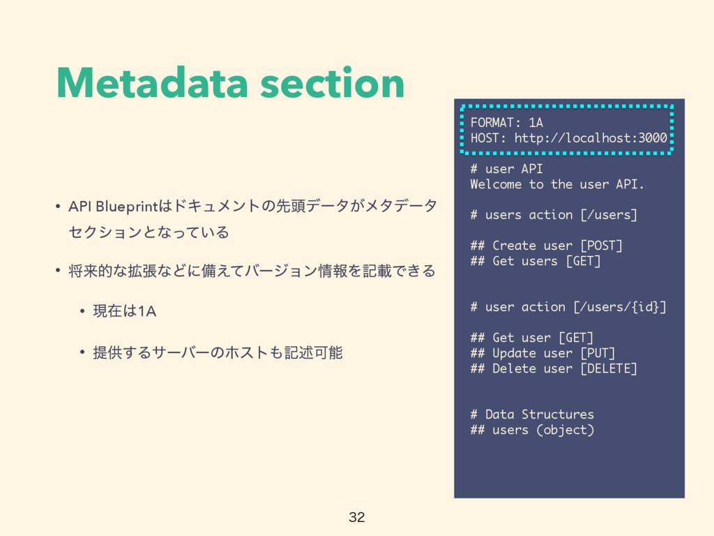 Metadata section • API BlueprintυΩϡϝϯτͷઌ಄σʔλ͕ϝ...