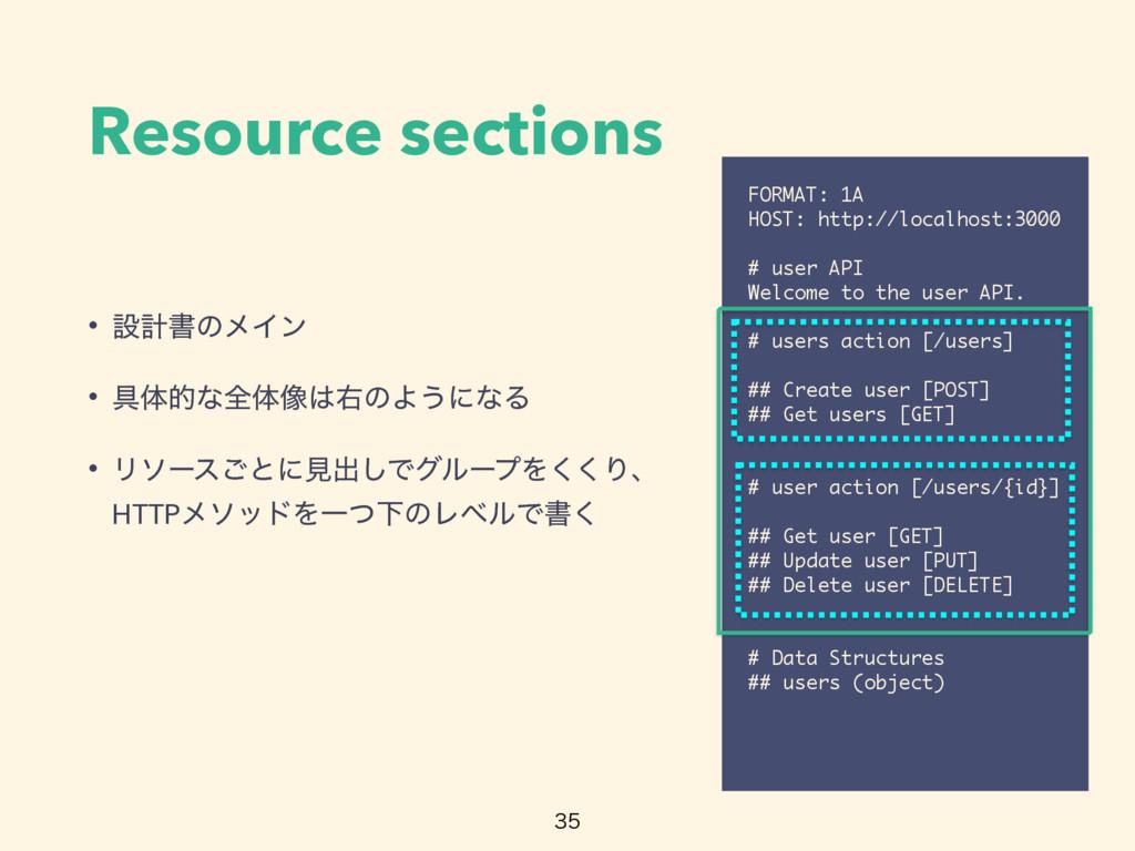 Resource sections • ઃܭॻͷϝΠϯ • ۩ମతͳશମ૾ӈͷΑ͏ʹͳΔ •...