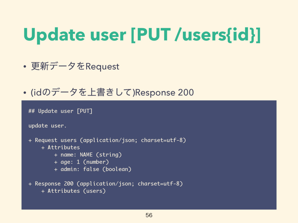 Update user [PUT /users{id}]  ## Update user ...