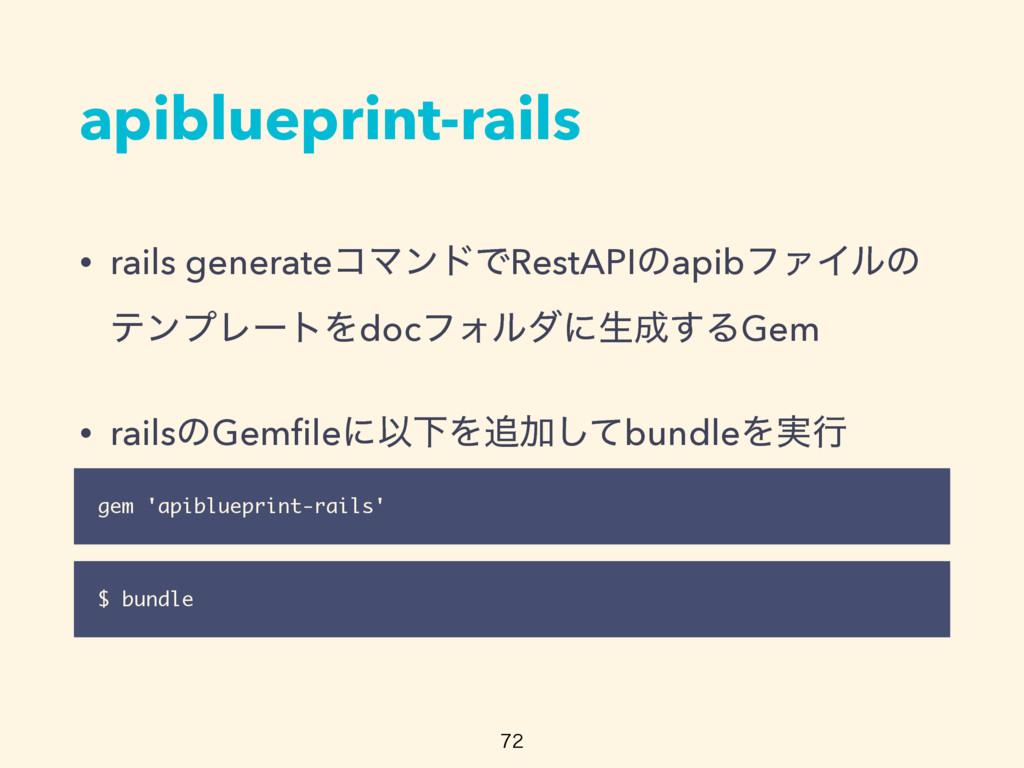 apiblueprint-rails • rails generateίϚϯυͰRestAPI...
