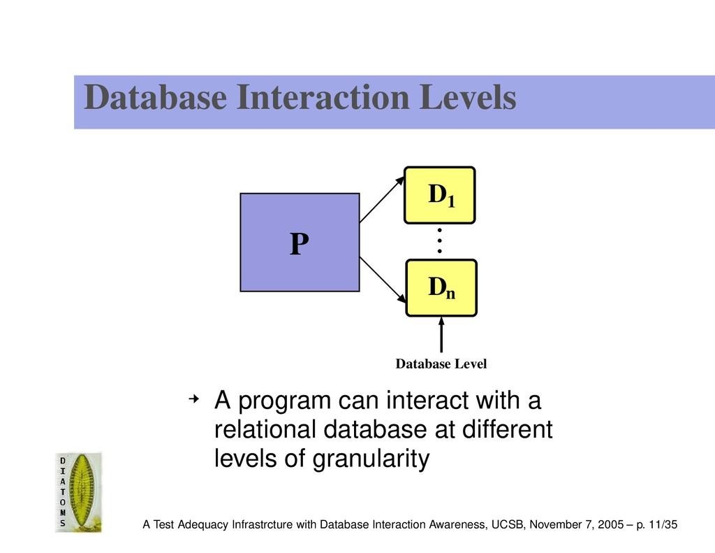 Database Interaction Levels Database Level D1 P...
