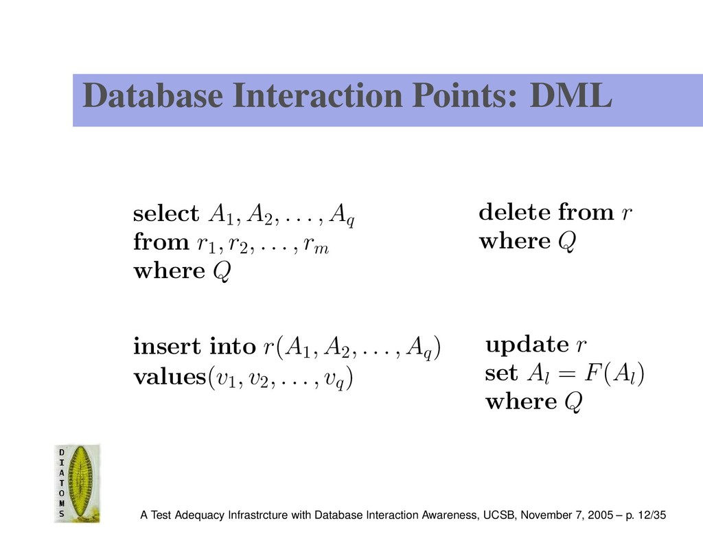 Database Interaction Points: DML select A1 , A2...