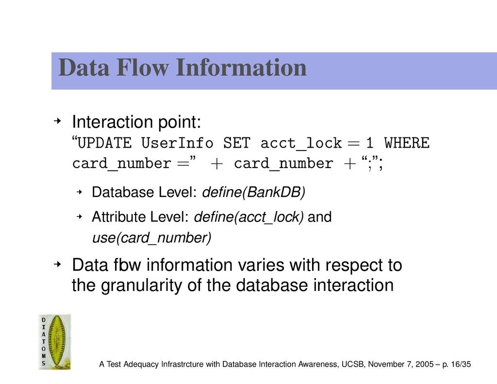 """Data Flow Information Interaction point: """"UPDAT..."""