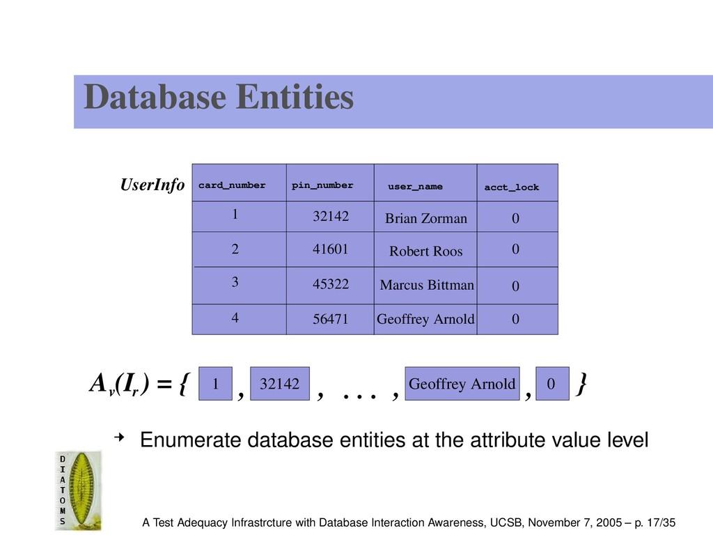 Database Entities UserInfo 4 1 Brian Zorman 2 R...