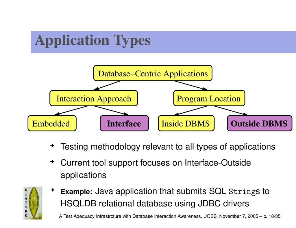 Application Types Interaction Approach Program ...