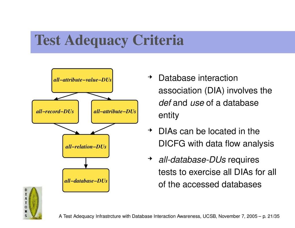 Test Adequacy Criteria all−attribute−value−DUs ...