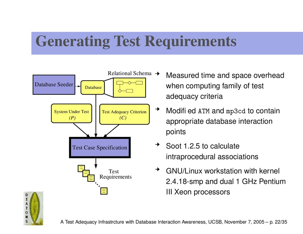 Generating Test Requirements Database Seeder Da...