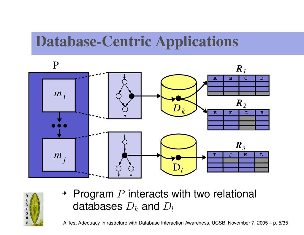 Database-Centric Applications P m i m j Dl Dk R...