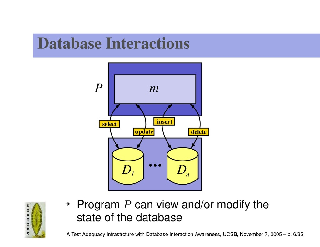 Database Interactions 1 D n D P m update select...