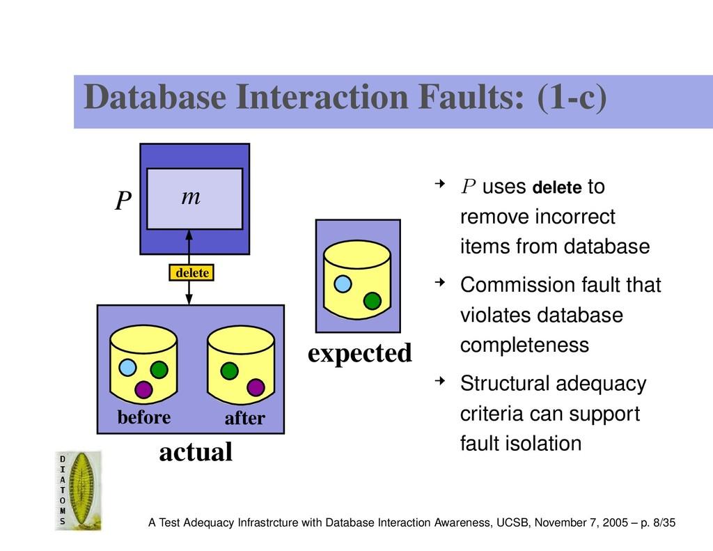 Database Interaction Faults: (1-c) P m actual b...