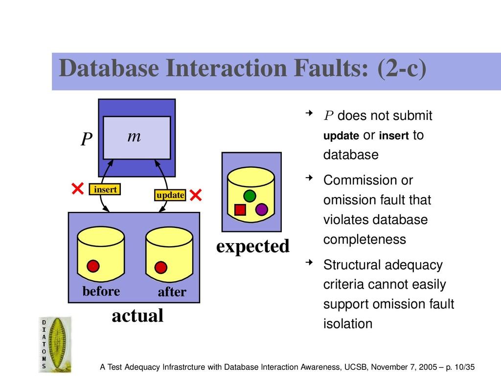 Database Interaction Faults: (2-c) P m actual b...