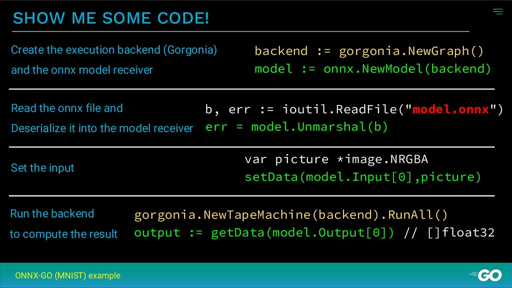 SHOW ME SOME CODE! ONNX-GO (MNIST) example back...