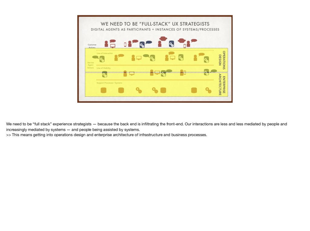 DIGITAL AGENTS AS PARTICIPANTS + INSTANCES OF S...