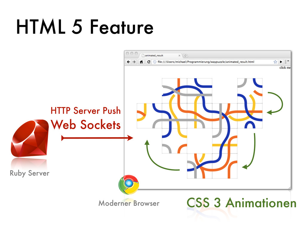 Text HTML 5 Feature Ruby Server Moderner Browse...