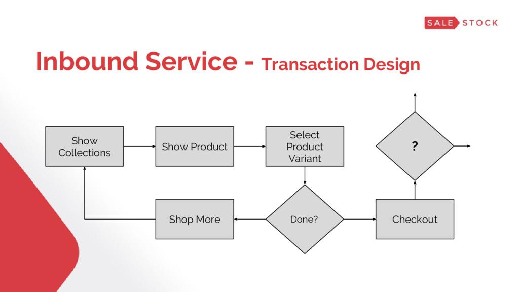 Inbound Service - Transaction Design Show Colle...