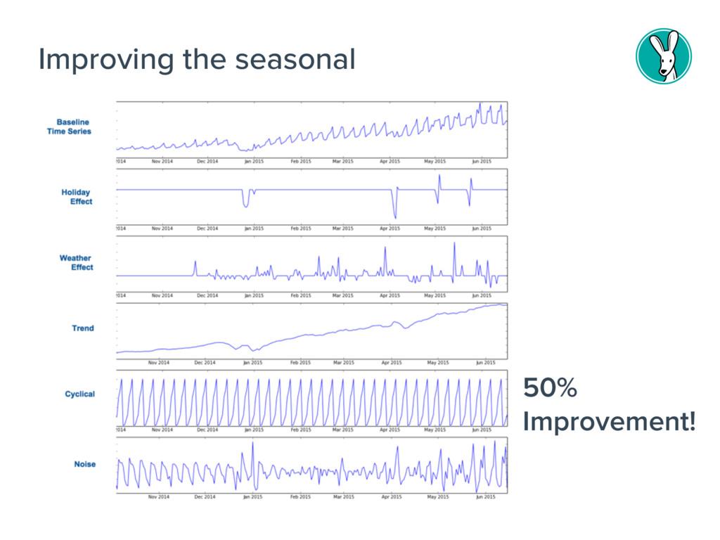 Improving the seasonal 50% Improvement!