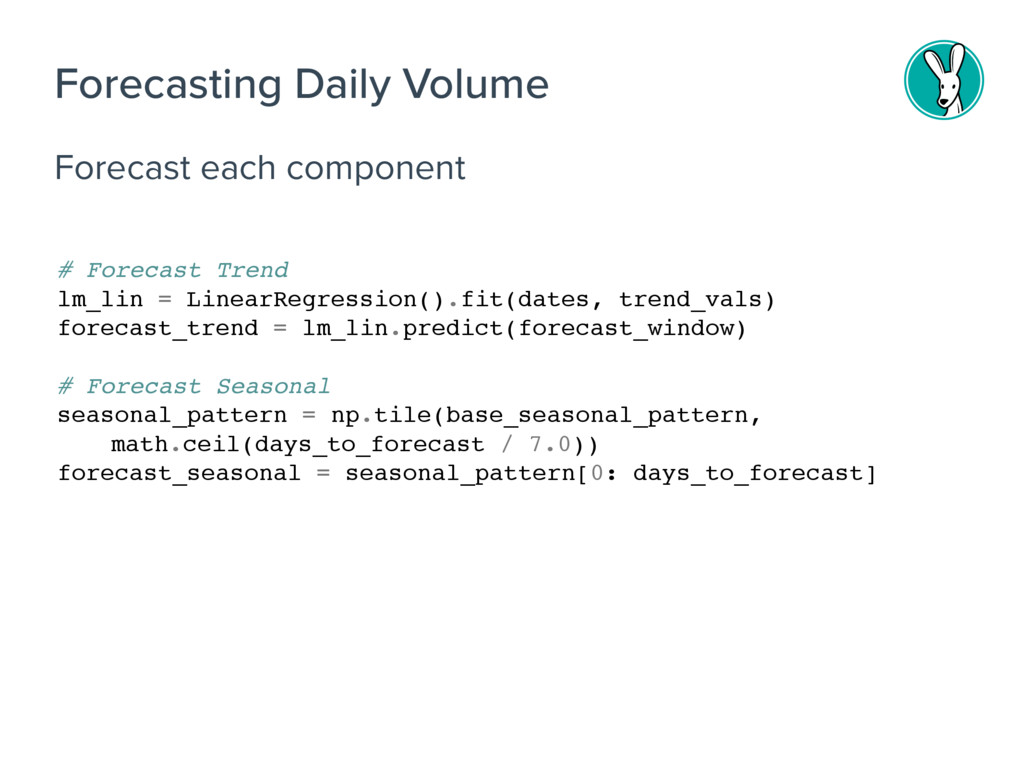 Forecast each component Forecasting Daily Volum...
