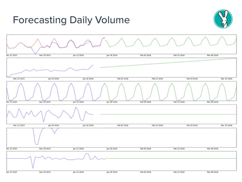 Forecasting Daily Volume