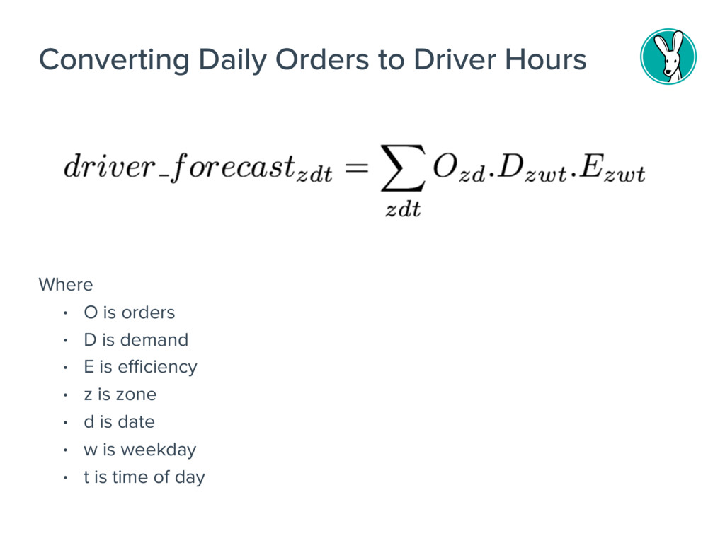 Where • O is orders • D is demand • E is effici...