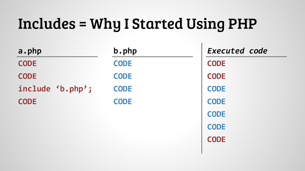 a.php CODE CODE include 'b.php'; CODE Includes ...