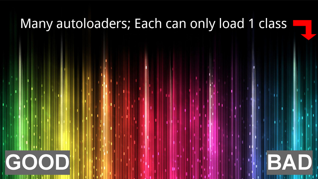 Many autoloaders; Each can only load 1 class BA...