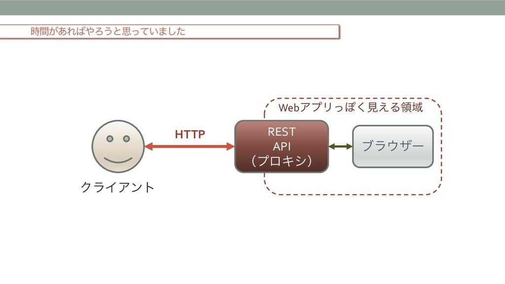 ͕ؒ͋ΕΖ͏ͱࢥ͍ͬͯ·ͨ͠ ϒϥβʔ REST API ʢϓϩΩγʣ WebΞϓϦͬ...