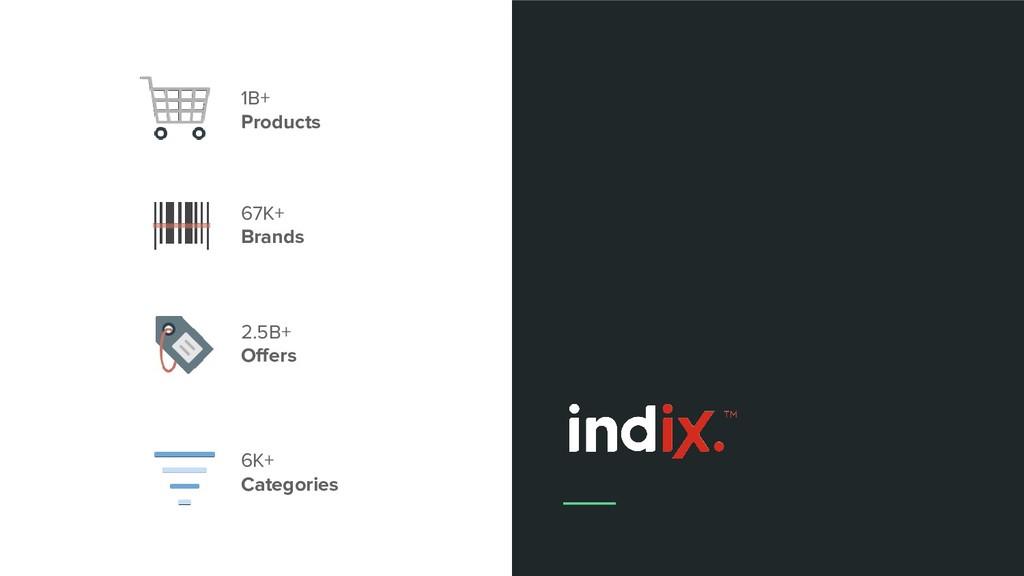 1B+ Products 67K+ Brands 2.5B+ Offers 6K+ Categ...