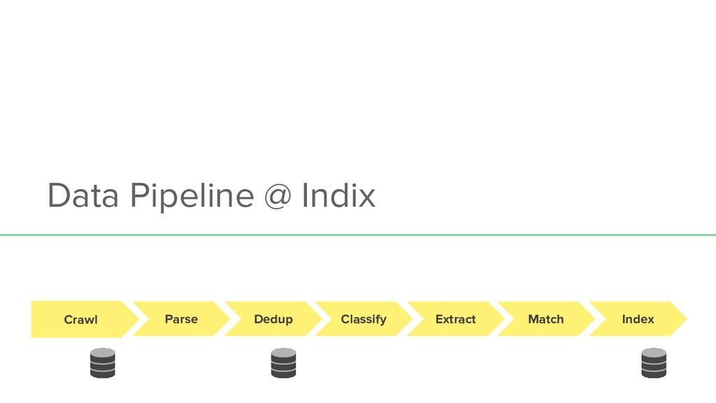Crawl Parse Dedup Classify Extract Match Index ...