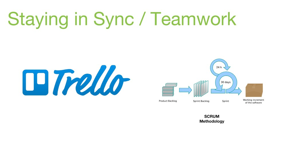 Staying in Sync / Teamwork SCRUM Methodology