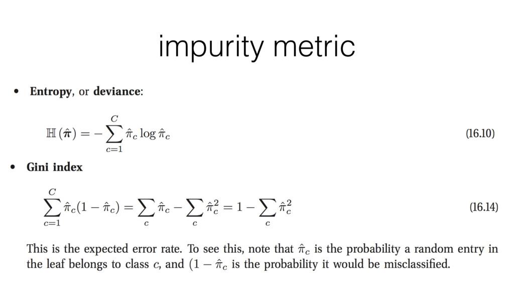 impurity metric