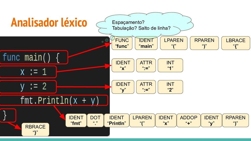 "Analisador léxico FUNC ""func"" IDENT ""main"" LPAR..."