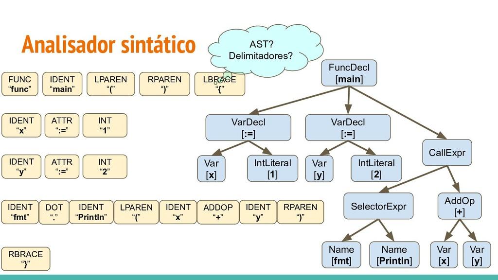 Analisador sintático FuncDecl [main] CallExpr S...