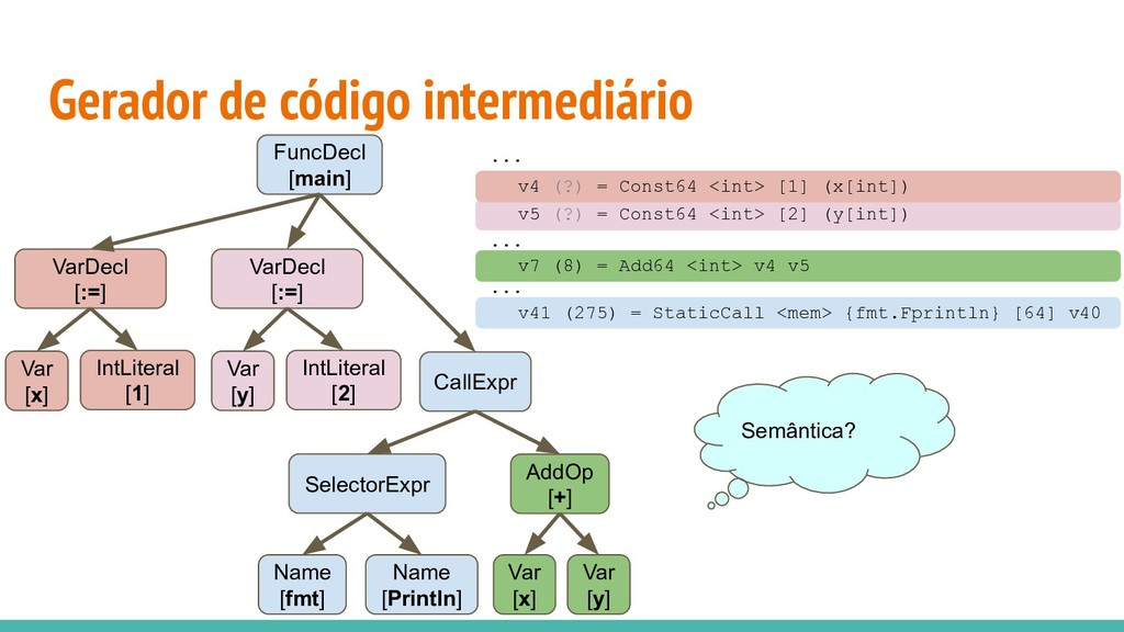 Gerador de código intermediário FuncDecl [main]...