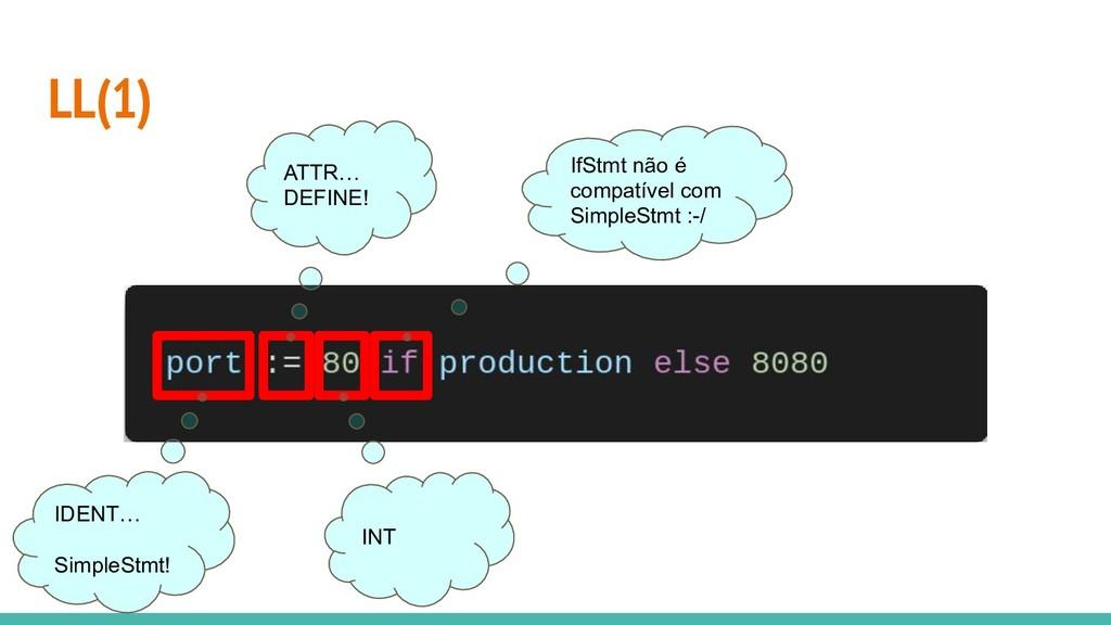 LL(1) IDENT… SimpleStmt! ATTR… DEFINE! IfStmt n...