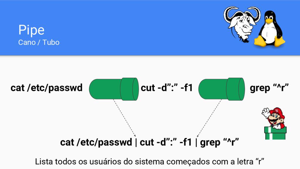 "Pipe Cano / Tubo cat /etc/passwd   cut -d"":"" -f..."