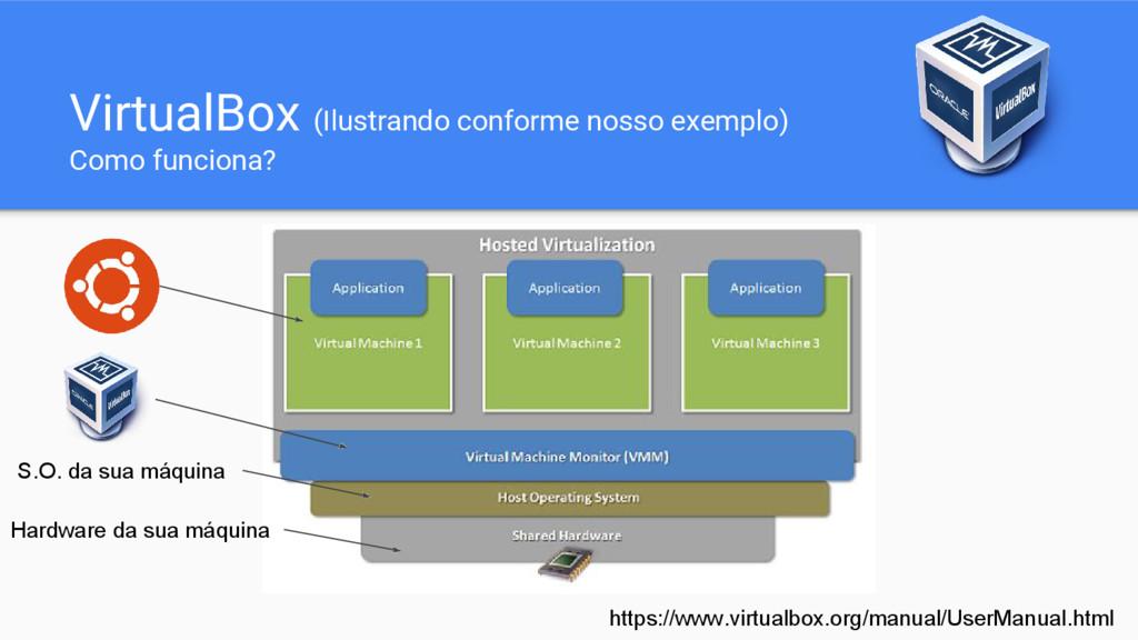 VirtualBox (Ilustrando conforme nosso exemplo) ...