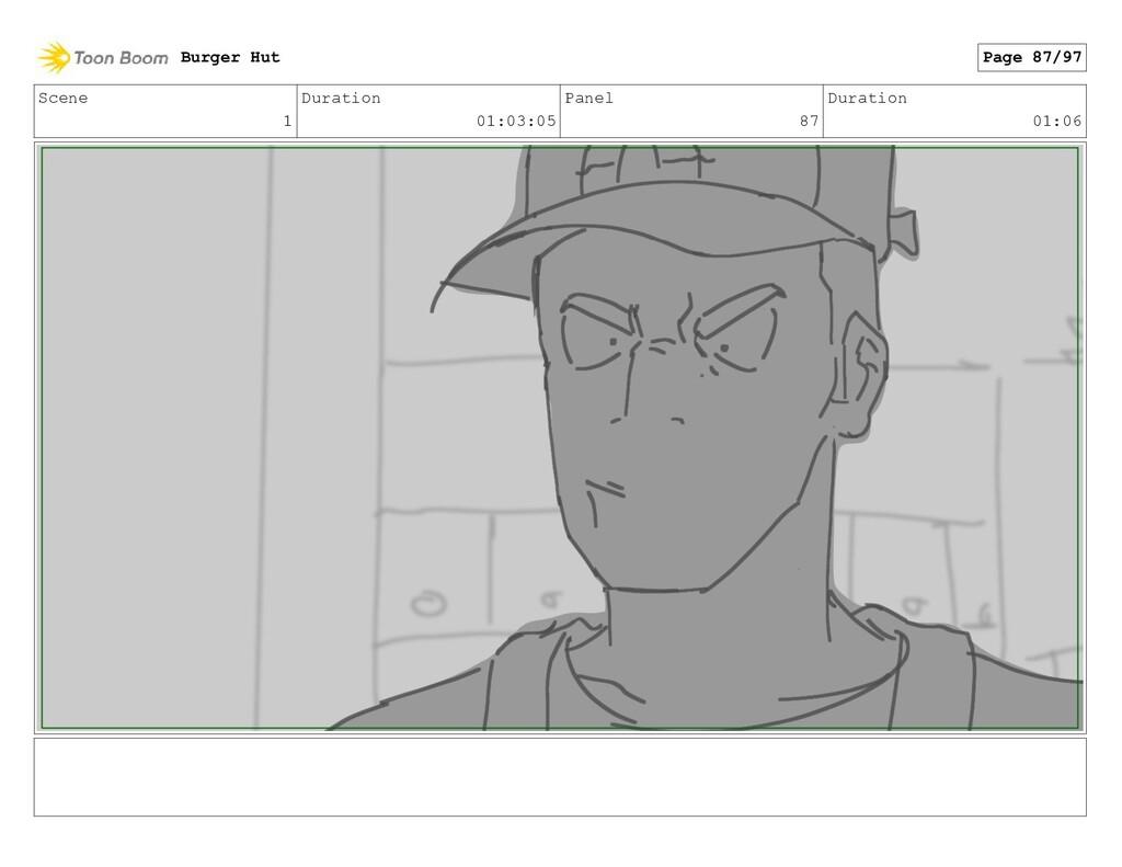 Scene 1 Duration 01:03:05 Panel 87 Duration 01:...