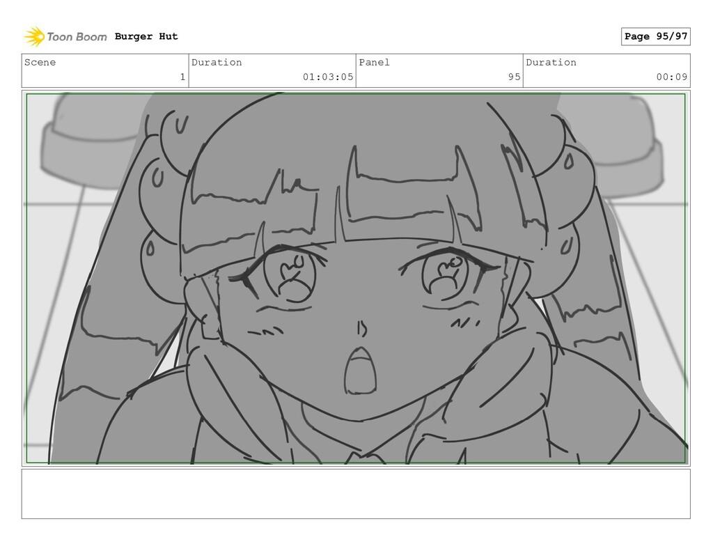 Scene 1 Duration 01:03:05 Panel 95 Duration 00:...