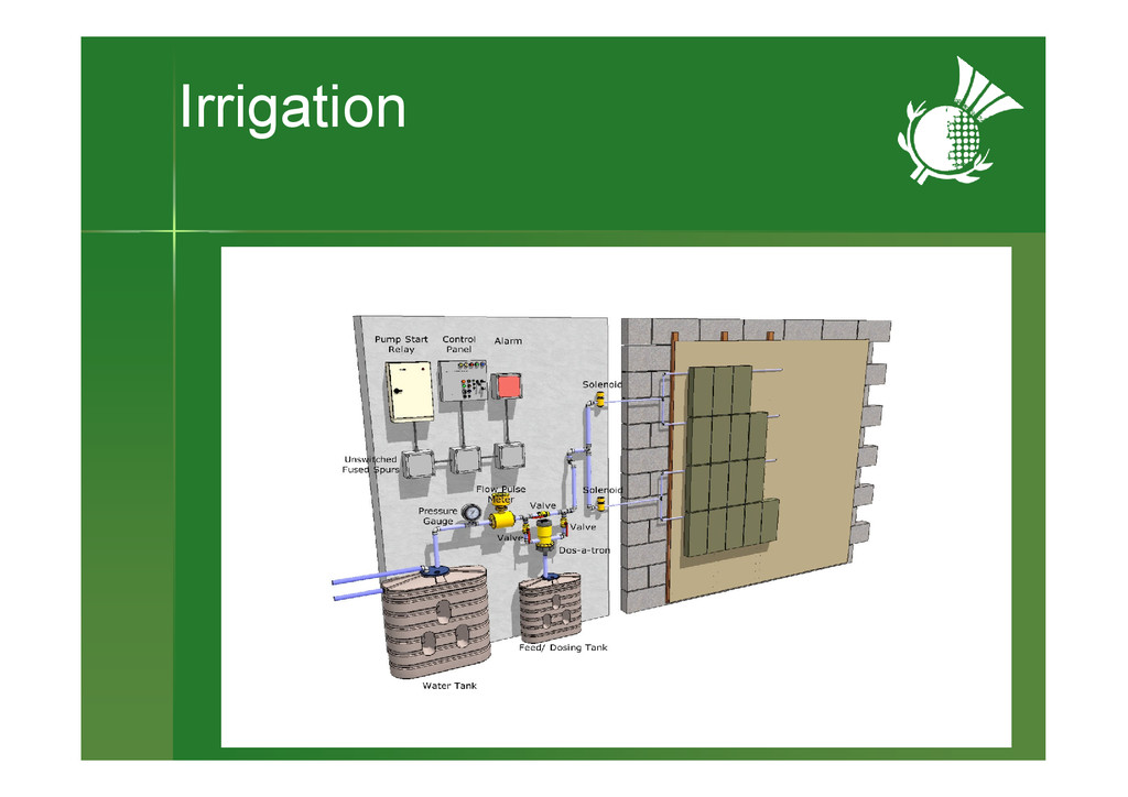 Irrigation Air gap between wall & membrane