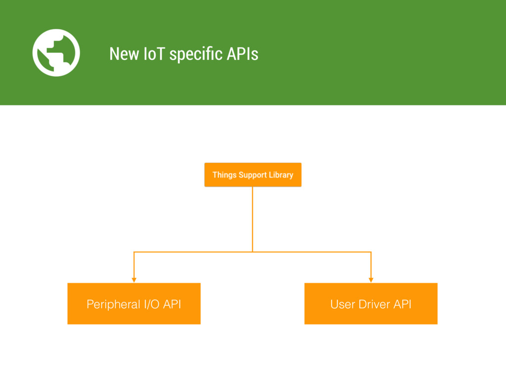 Peripheral I/O API User Driver API New IoT spec...