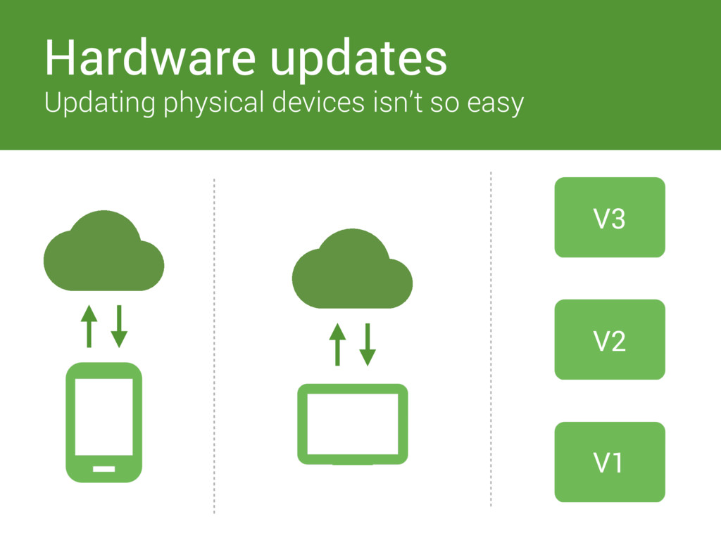 Hardware updates Updating physical devices isn'...