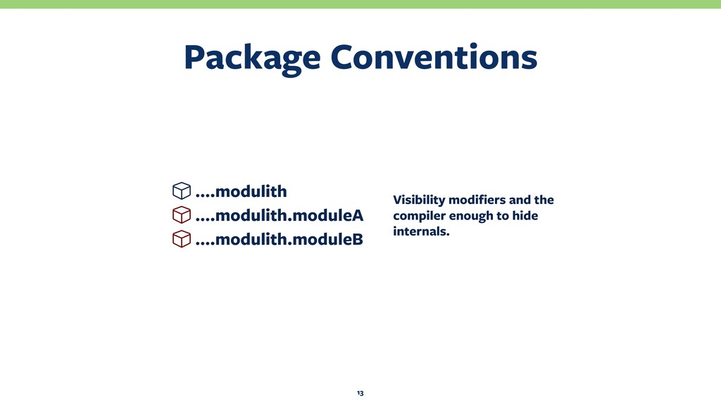 Package Conventions 13 ….modulith ….modulith.mo...
