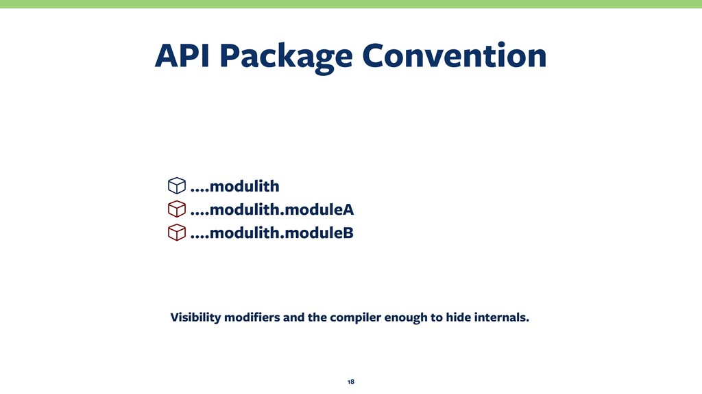 API Package Convention 18 ….modulith ….modulith...
