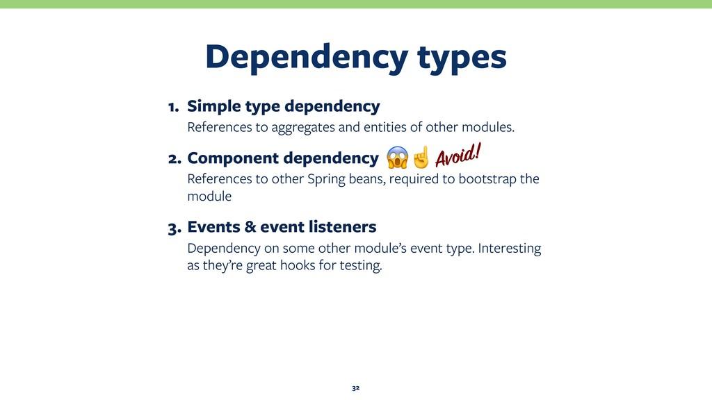 Dependency types 32 1. Simple type dependency R...