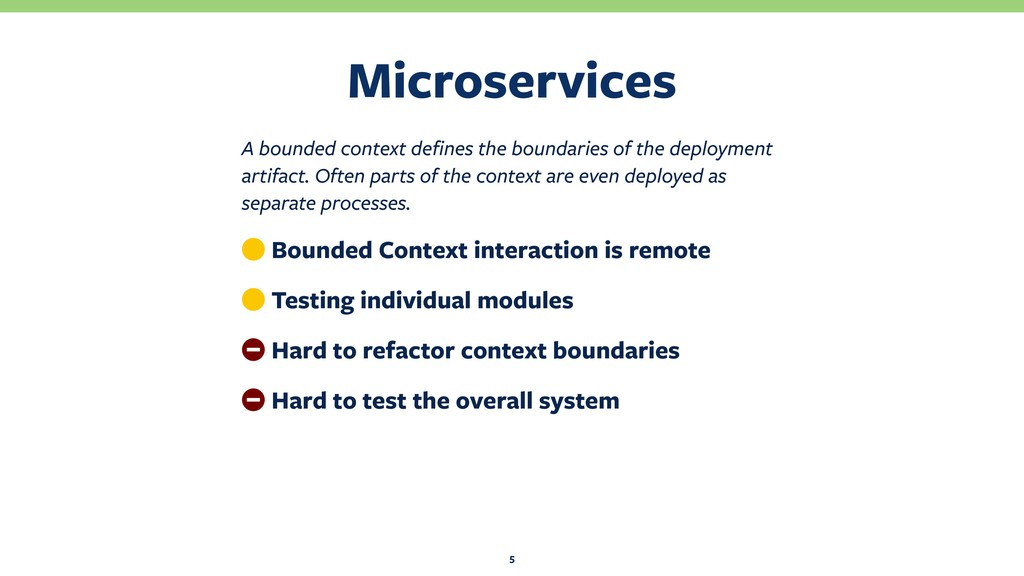 Microservices 5 A bounded context defines the b...