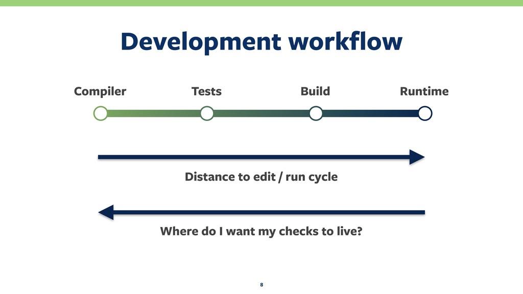 Development workflow 8 Compiler Tests Build Runt...
