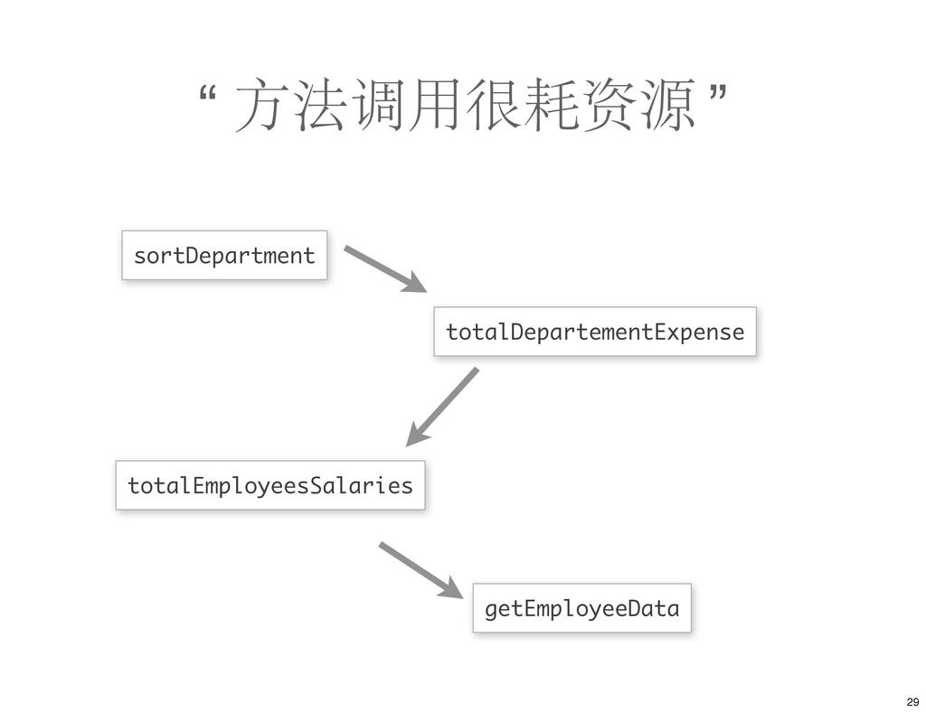 """ 方法调用很耗资源 "" sortDepartment totalDepartementExp..."